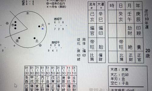 池江璃花子(いけえりかこ)さんを四柱推命で占った!最近の運気とこれからどうなる?
